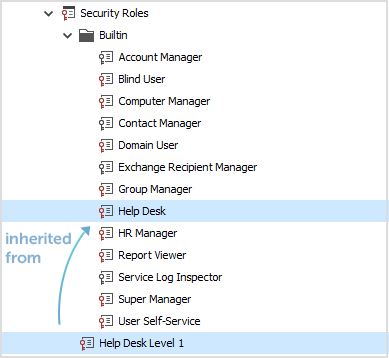 Active Directory Role-Based Security - Inherited Role