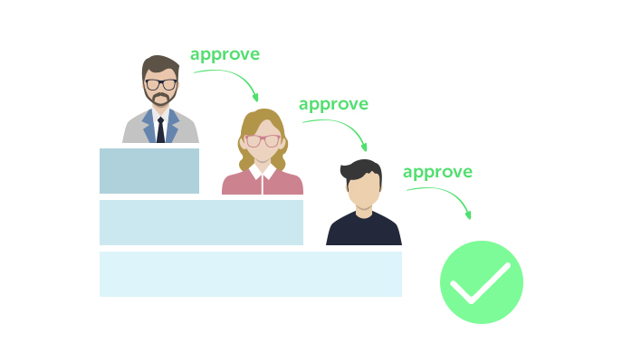 Approval-Based Workflow