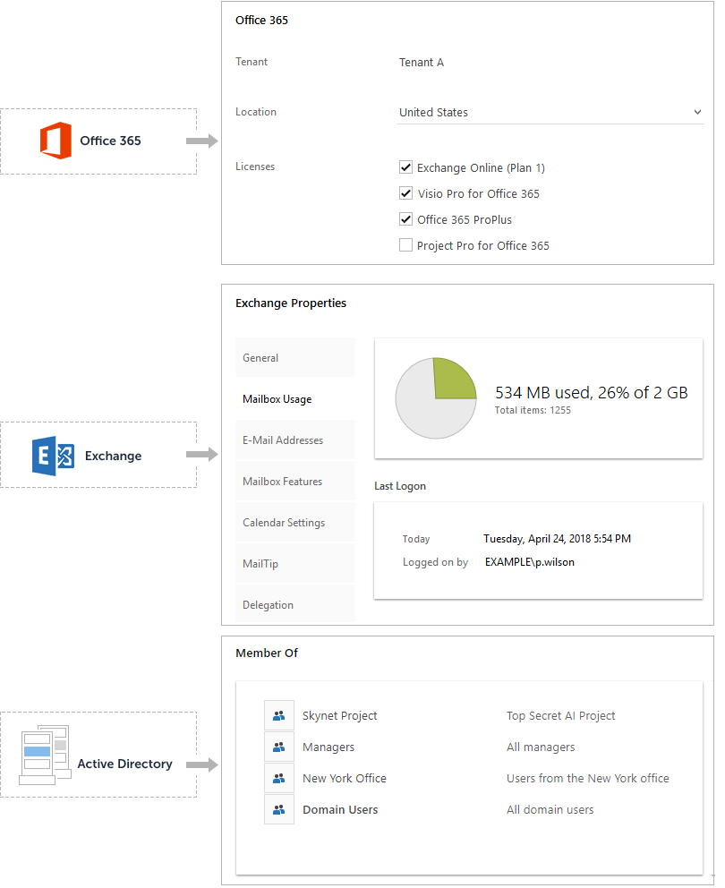Office 365 Management: Web Interface