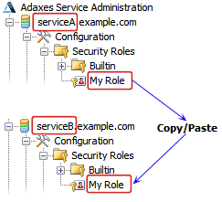Copying Configuration Objects between Adaxes Services